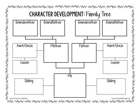 Character Template Developing A Character For Fictional Narrative Writing