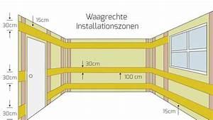 Wasserleitung Unterputz Verlegen : stromleitung verlegen vorschriften wohn design ~ Orissabook.com Haus und Dekorationen