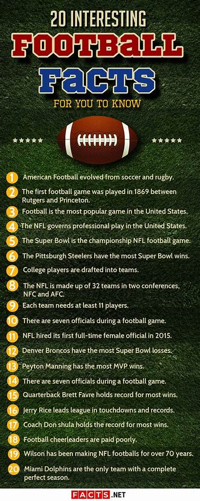 Facts Football Rules American Rugby Soccer History