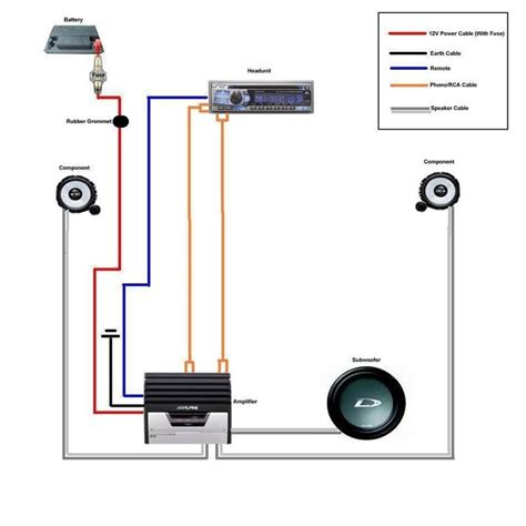 Wiring Diagram How To Make And Use Diagram by How To Wire Subs And Wiring Diagram And Fuse Box Diagram