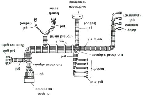 the main wiring harness components and terminology 13 download scientific diagram