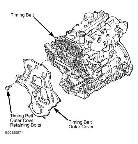Jeep Liberty Serpentine Belt Routing Timing