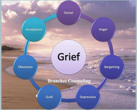 Grief & Loss  Branches Counseling  Counselors In Livonia Michigan  Grief And Loss Treatment