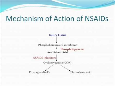 Nsaids: Non-Steroidal Anti-Inflammatory Drugs - Spine-Health