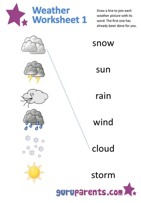 Weather Worksheets Guruparents