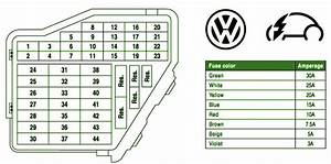 2004 Vw Jetta Fuse Box Diagram