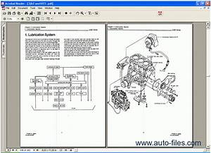 Yanmar Marine Diesel Engine 4jh3 Hte  Dte  Repair Manuals Download  Wiring Diagram  Electronic