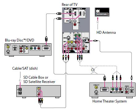 How Hook Home Theater System Diagrams