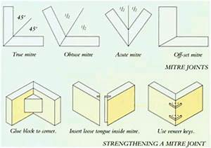 Plans to build Woodworking 90 Degree Joint PDF Plans