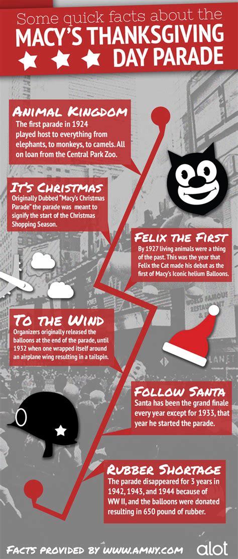 fun facts   macys thanksgiving day parade