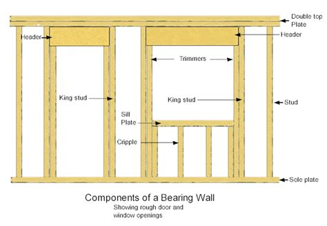 8x7 garage how to frame a window and door opening wonderful woodworking