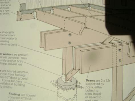 porch deck ledger to buildings deck ledger board car interior design