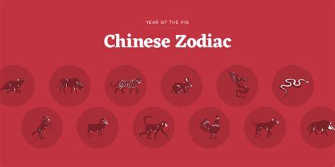 chinese zodiac chinese year
