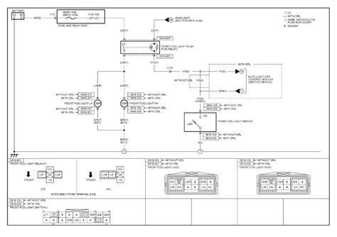 Repair Guides Exterior Lighting Fog Light