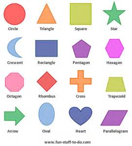 Geometric Shapes and Names Worksheets