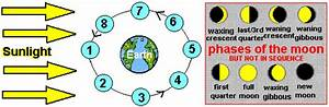 Ks3 Physics Quiz On  U0026quot The Solar System And Beyond U0026quot   7l
