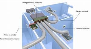 Prix Clim Gainable : climatiseur gainable isolation id es ~ Premium-room.com Idées de Décoration