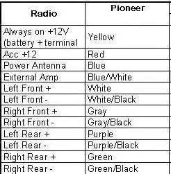 answered pioneer deh 65bt receiver with bluetooth mixtrax pandora and ipod questions