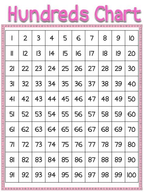 hundreds chartspdf math worksheets  math