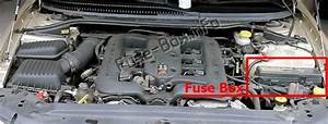 Fuse Box Diagram  U0026gt  Chrysler 300m  1999