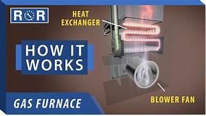 How A Furnace Works
