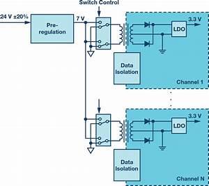 Plc Dcs Analog Input Module Design Breaks Barriers In Channel