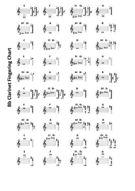 bb clarinet fingering chart printable