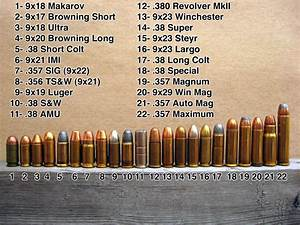 Ammo Size Chart