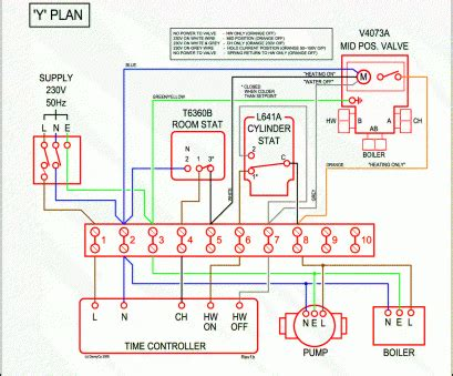 Potterton Prt Thermostat Wiring Diagram Popular