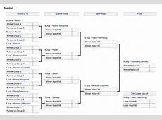 Los posibles enfrentamientos de octavos de final en el