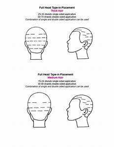 Tape-in Hair Extensions Information