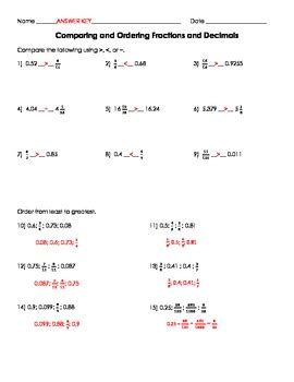 comparing and ordering fractions and decimals worksheet by spencer squared