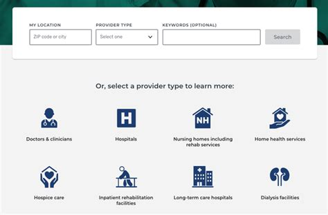 compare health care medicare cms launches completes overhaul tool screen gov source