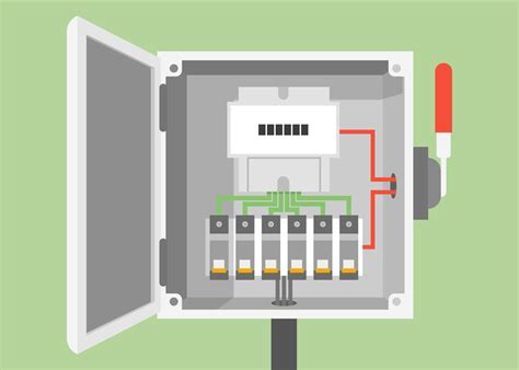 Electric In Fuse Box by Electrical Panel Inspection Safety Tips For Every Electrician