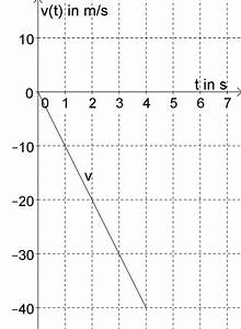 Ionisierungsenergie Berechnen : zeit zeit geschwindigkeit diagramm weg bis zur wasseroberfl che berechnen nanolounge ~ Themetempest.com Abrechnung