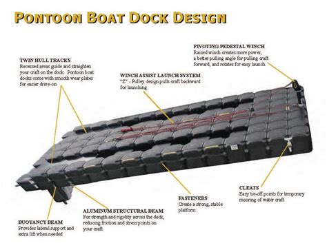 Pontoon Stability Calculation by 24 28 Multi Hull Floating Boat Dock Pontoon Docks