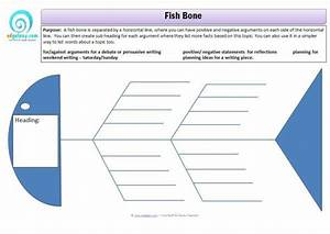 Essay Organizer Literacy Lesson Plans And Teaching Resources Edgalaxy