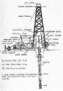 31 Oil Rig Diagram