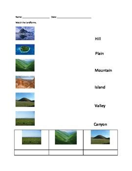 landform worksheet set  erin zaleski teachers pay teachers