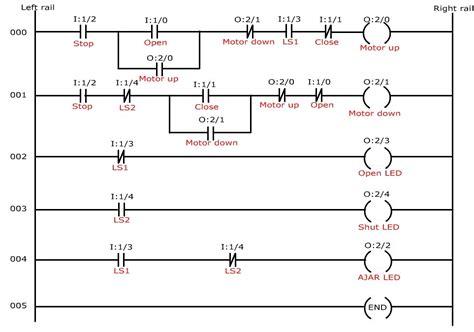 52 elevator plc ladder logic elevator ladder logic allen