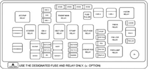 2010 Chevy Aveo Fuse Diagram by Chevrolet Fuse Box Diagram Fuse Box Chevrolet Aveo Engine