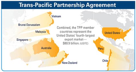trans pacific partnership economic enslavement