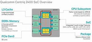Qualcomm Centriq 2400 Arm Cpu From Hot Chips 29