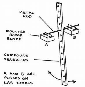 Razor E100 Wiring Schematic