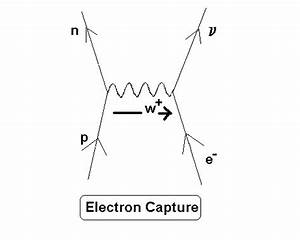 Under Extreme Pressure  Could Protons And Electrons  U0026 39 Merge