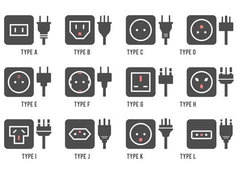 Understanding International Plug Types The Listening