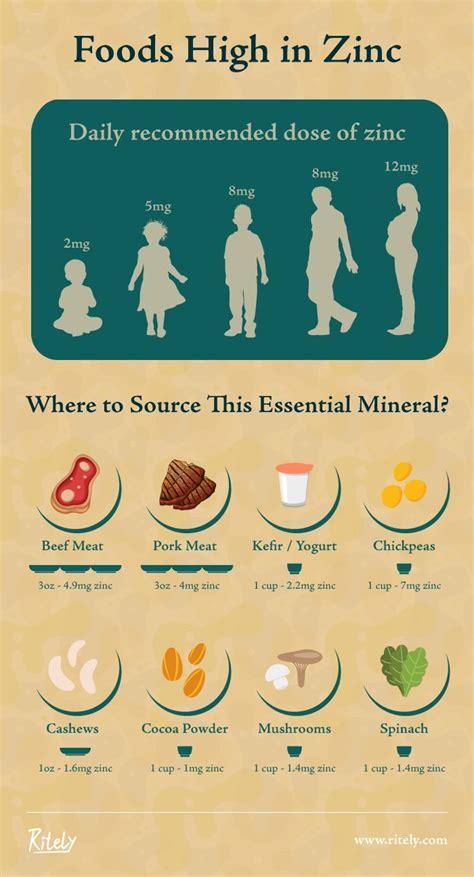 cuisine zinc the 25 best zinc rich foods ideas on what