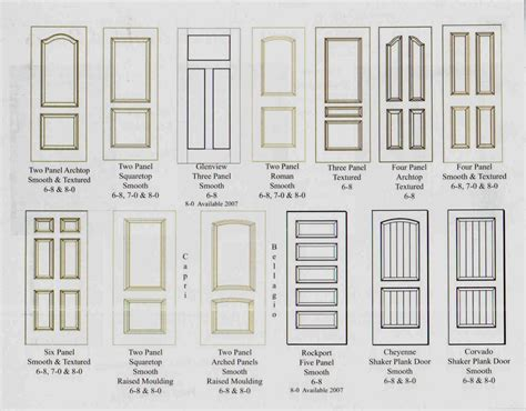 style porte pin by real estate by billy on home architecture design