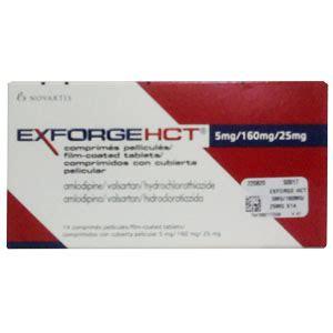 exforge hct precio farmacia