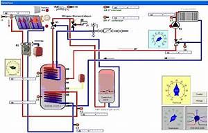 Chauffage A Eau : regulation chauffage radiateur eau chaude ~ Edinachiropracticcenter.com Idées de Décoration